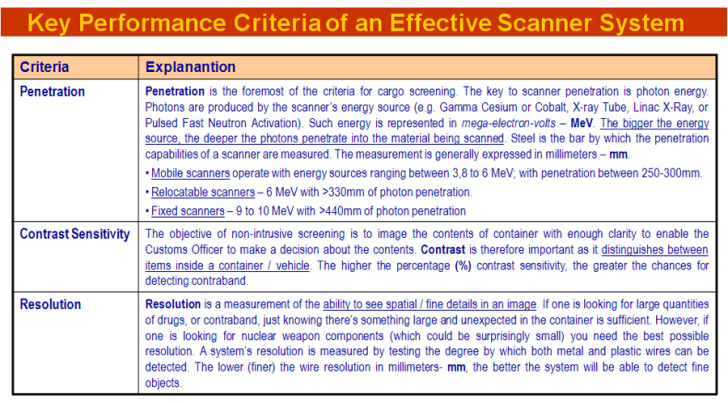 Customs scanner key performance criteria