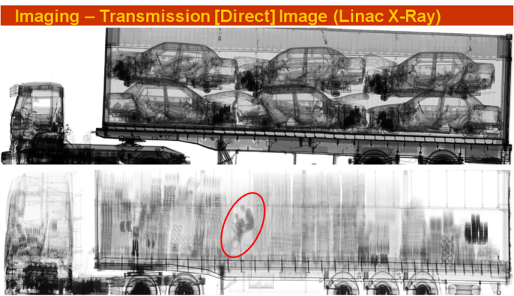 Image Analysis 7