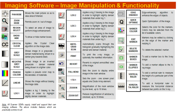 Scanner Imaging Software Tools