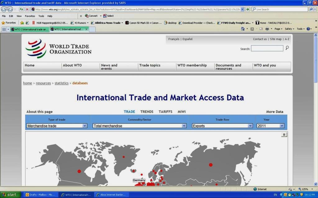 WTO Statistics