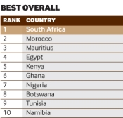 fDI 2013-14 Rankings for Africa