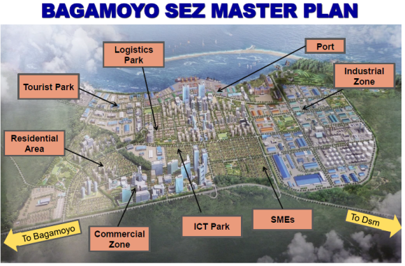 Artist's impression of the Bagamoyo SEZ Masterplan - Source: http://www.ansaf.or.tz/Investment%20...0(%20EPZA).pdf