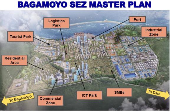 Artist's impression of the Bagamoyo SEZ Masterplan - Source: http://www.ansaf.or.tz/Investment%20...0(%20EPZA).pdf