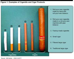 Examples of cigarette and cigar products - Photo: GAO