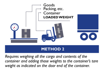 VGM-METHOD-2