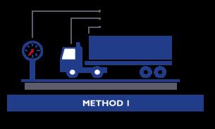 VGM-METHOD1