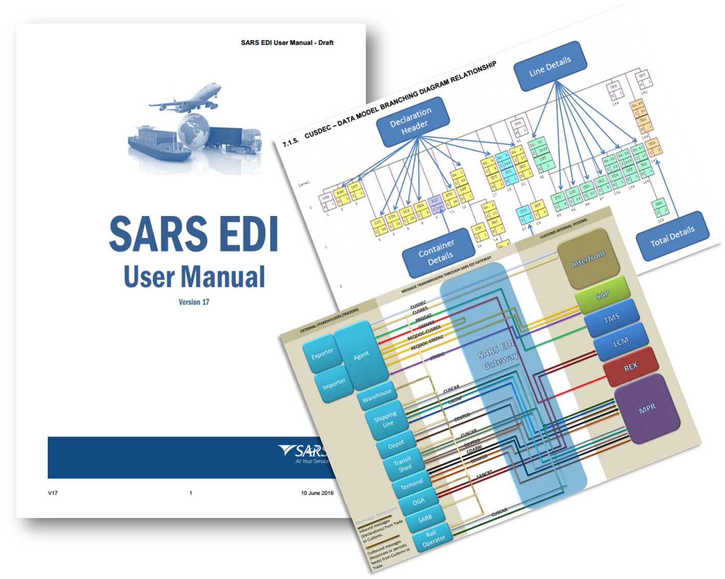 sars-edi-user-manual