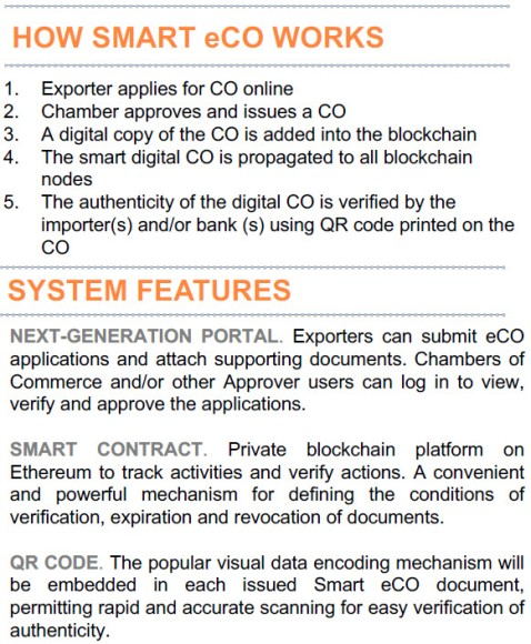 原産地証明書のブロックチェーン化